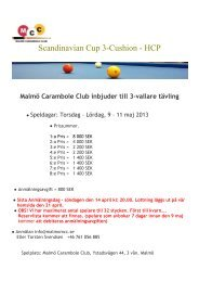 Scandinavian Cup 3-Cushion - HCP