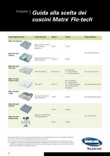 Guida alla scelta dei cuscini Matrx® Flo-tech® - Invacare