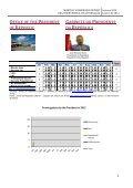 monthly governance report relatório mensal de governação - Unmit - Page 4