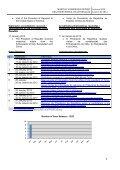 monthly governance report relatório mensal de governação - Unmit - Page 6