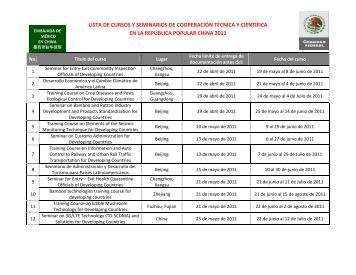 Lista de cursos ufrj