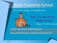 2012-13 Budget Presentation (pdf)