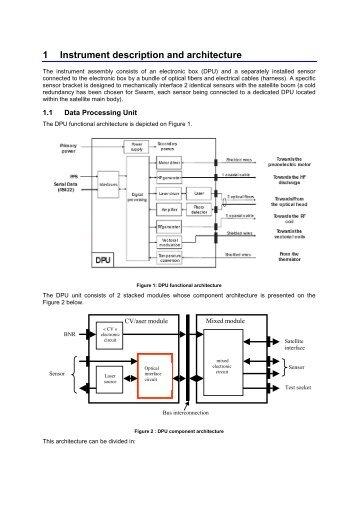 1 Instrument description and architecture