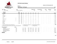 Detailed Classification - Skate Canada