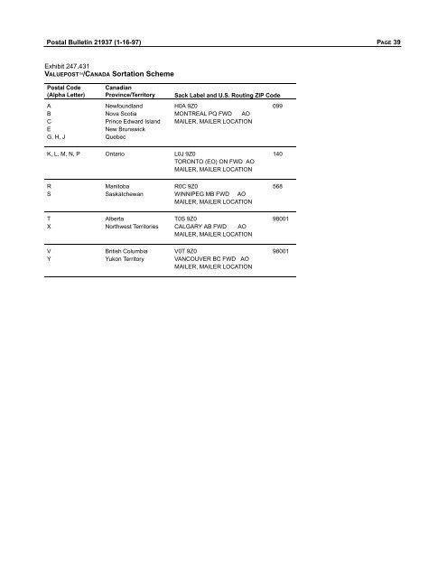PAGE 38 POSTAL BULLETIN 2