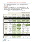 performance of side-by-side south texas homes - Polyurethanes - Page 4