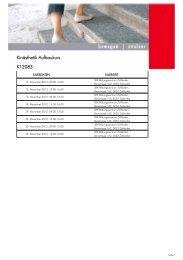 Kinästhetik Aufbaukurs K12083 - SRK Bern