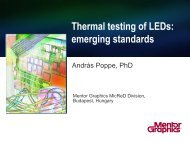 Thermal testing of LEDs - emerging standards - coolingZONE