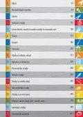Katalog 2013 - 2014 - Unior - Page 3