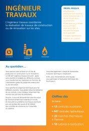 Télécharger la fiche métier( 145Kb) - Energie EDF