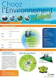 Au rejet Zone de surveillance - Energie EDF