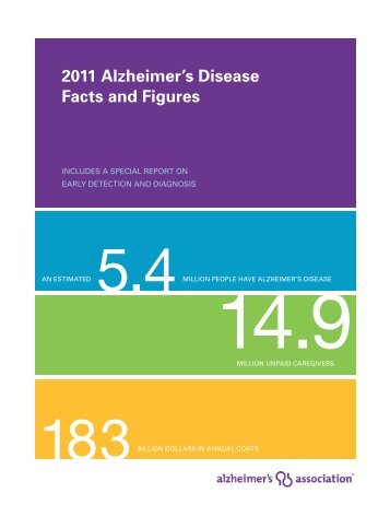 2011 Alzheimer's Disease Facts and Figures