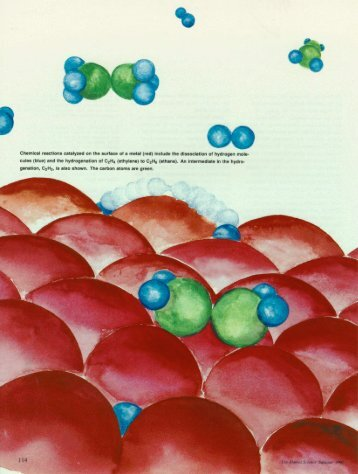 Neutrons & Catalysis - Federation of American Scientists