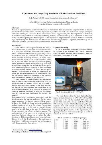 Experiments and Large Eddy Simulation of Underventilated Pool Fires