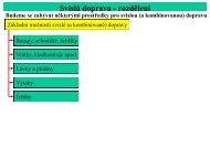 Svislá doprava - vrátky, kladkostroje 1