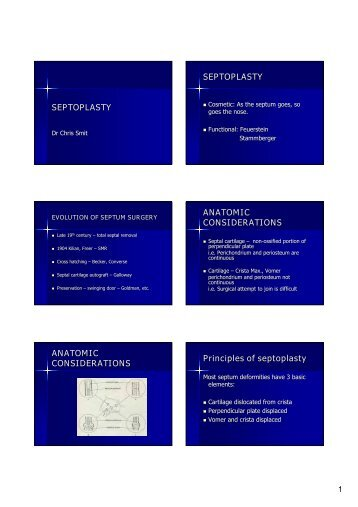 SEPTOPLASTY SEPTOPLASTY ANATOMIC ... - ENT Society