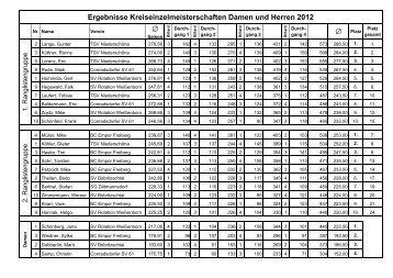 KEM_2012.pdf, 47 KB - BillardArea