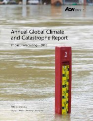 Annual Global Climate and Catastrophe Report - Aon
