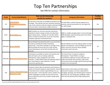 Top Ten Partnerships 2012-2013 (pdf) - Pennsbury School District