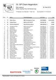 Resultate GP Cham - Swiss Cycling