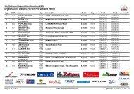 U23 Herren - Swiss Cycling