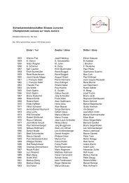 Schweizermeisterschaften Strasse Junioren ... - Swiss Cycling