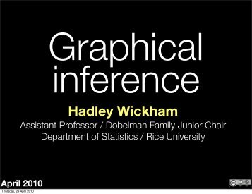Graphical inference - Hadley Wickham