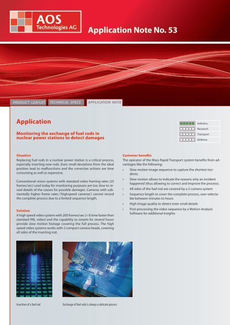 Application Note No. 53 - AOS Technologies AG
