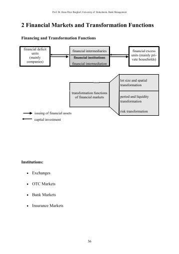 the theory of financial intermediation A theory of liquidity and regulation of financial intermediation emmanuel farhi, mikhail golosov, and aleh tsyvinski february 23, 2007 abstract this paper studies a mechanism design model of -nancial intermediation.