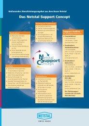 Das Netstal Support Concept