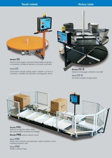 Tavoli rotanti Rotary table - muehsam