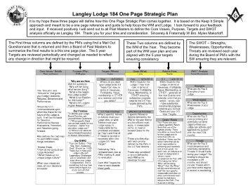 Lodge 184 one page strategic plan langley lodge 184 one page strategic plan pronofoot35fo Choice Image