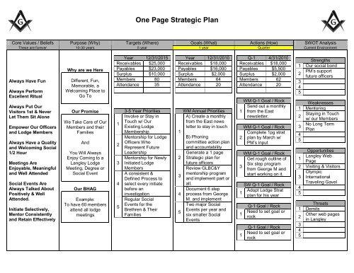 lodge example one page strat plan pdf