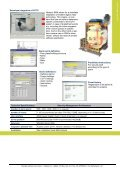 Product Information SMA – Security Management Architecture - Page 2