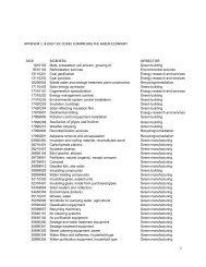 appendix 1: 8-digit sic codes comprising the green economy