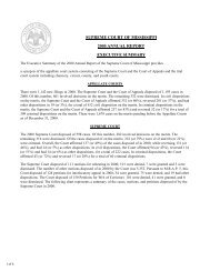 SUPREME COURT OF MISSISSIPPI 2000 ANNUAL REPORT ...