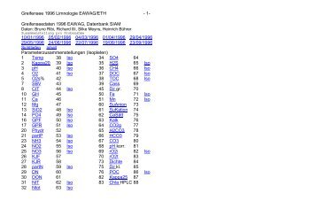 Greifensee 1996 Limnologie EAWAG/ETH - 1- Greifenseedaten ...