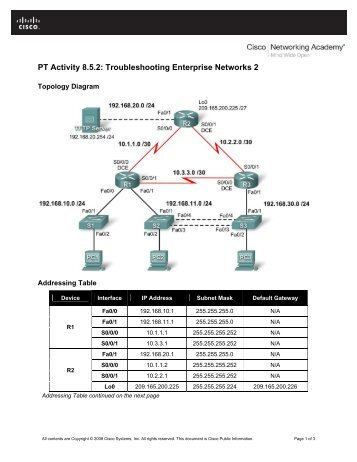 PT Activity 8.5.2: Troubleshooting Enterprise Networks 2