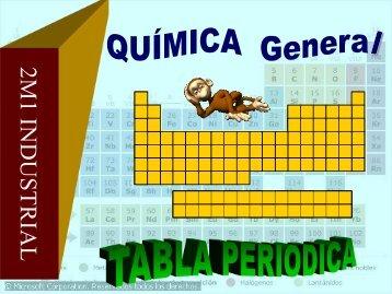 tabla-periodica