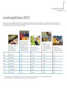 Jahresbericht der Stiftung Menschen für Menschen 2012 - Seite 5