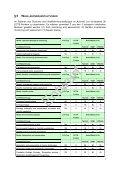 Universität für Bodenkultur Wien - Seite 6