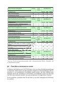Universität für Bodenkultur Wien - Seite 7