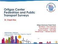 Ortigas Greenways Project Team - Clean Air Initiative