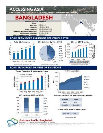 Accessing Asia 2012 - Clean Air Initiative