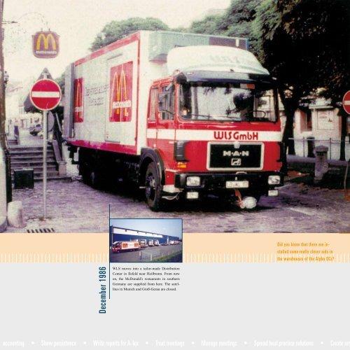 Years 25Years - Media – HAVI Logistics