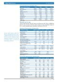Hindalco Industries Ltd.- Investment Idea.pmd - Reliance Securities - Page 3