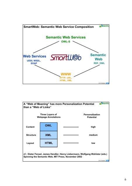 Semantic Web Services - SmartWeb Project - DFKI