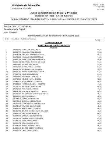 Ministerio de Educación Junta de Clasificación Inicial y Primaria