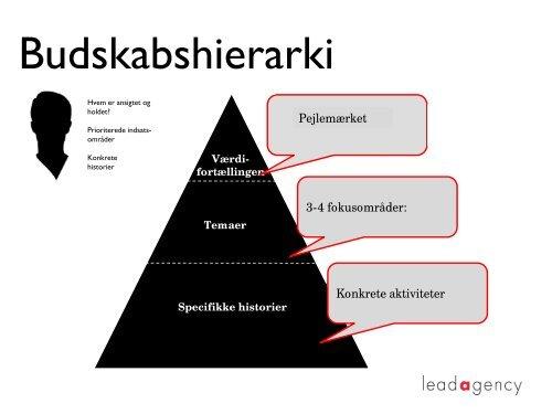 Strategisk kommunikation, Kresten Schultz Jørgensen - DBDH