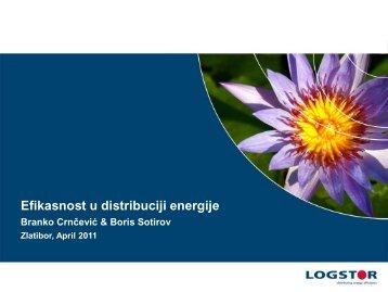 LOGSTOR Group - DBDH